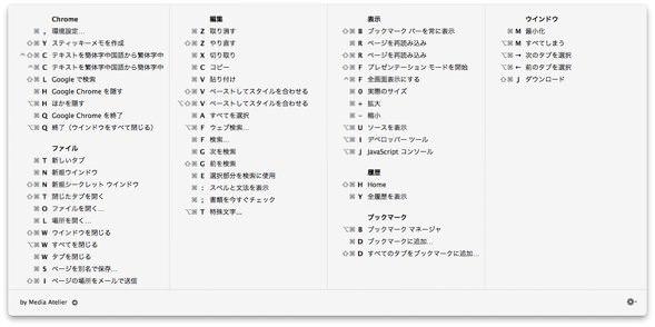 スクリーンショット 2013 05 15 3 04 41