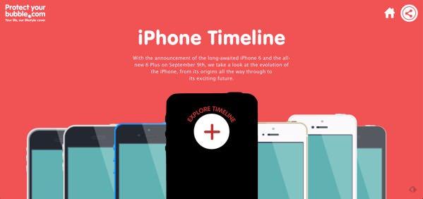IPhoneの歴史をグラフィカルに比較しつつスペックを確認できるサイト 1