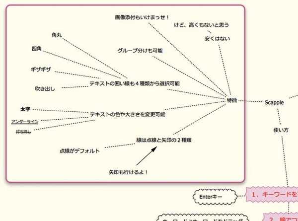 Scappleの特徴と使い方 8