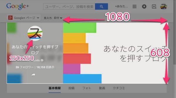 Google+版カバーとプロフィール画像サイズ