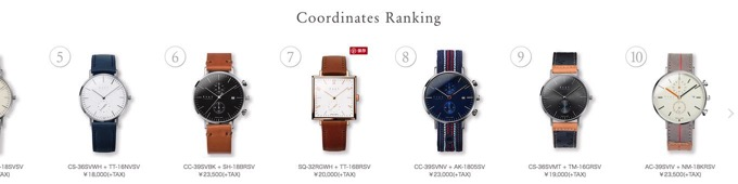 Best performance watch is knot 5