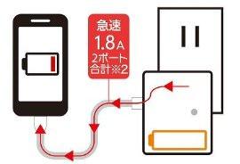 Mobilebattery qeal201 8