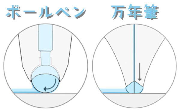 pen-tadashii-mochikata_1