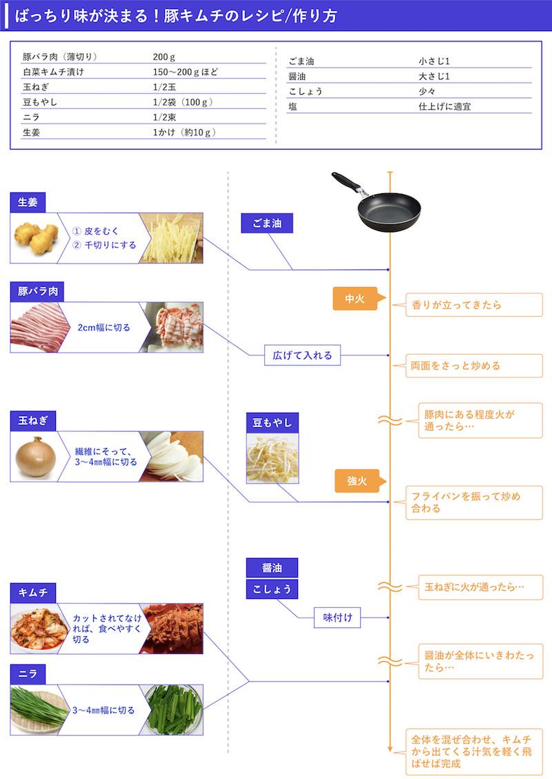 recipe-zushikika-keikaku_1