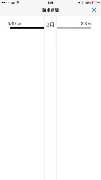 IPhoneオススメアプリ Dataman 13