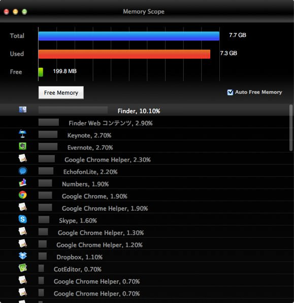 Macでメモリを大量消費するFinderは定期的に再起動しよう 1