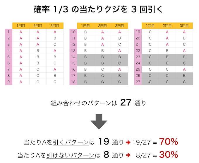 1percent no roman 3