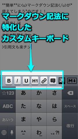 Write for Dropbox  使い方