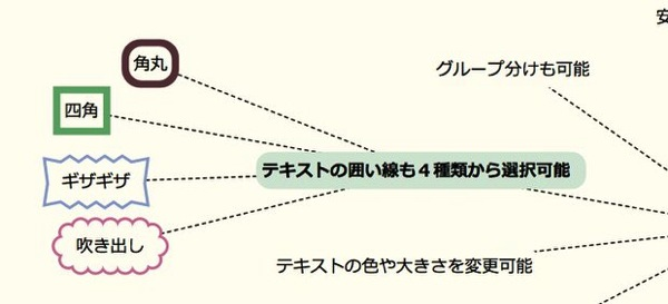 Scappleの特徴と使い方 4