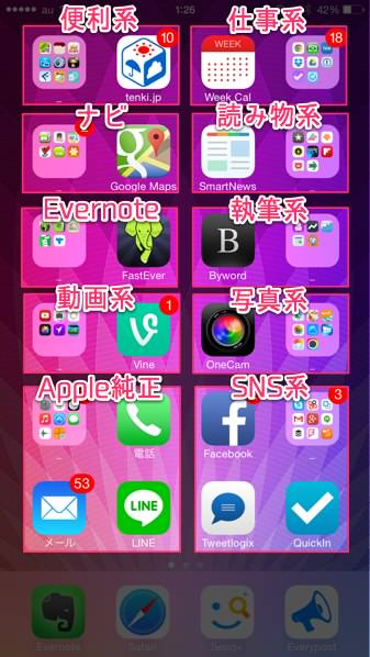 IPhone6ですべてのアプリを一画面に納めるホーム画面の整理術 2