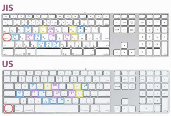 mac コントロール キー