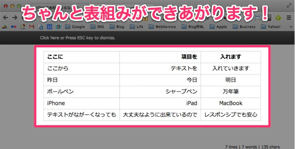 マークダウンで作成した表組みをHTMLで取得する方法 Chrome版 4