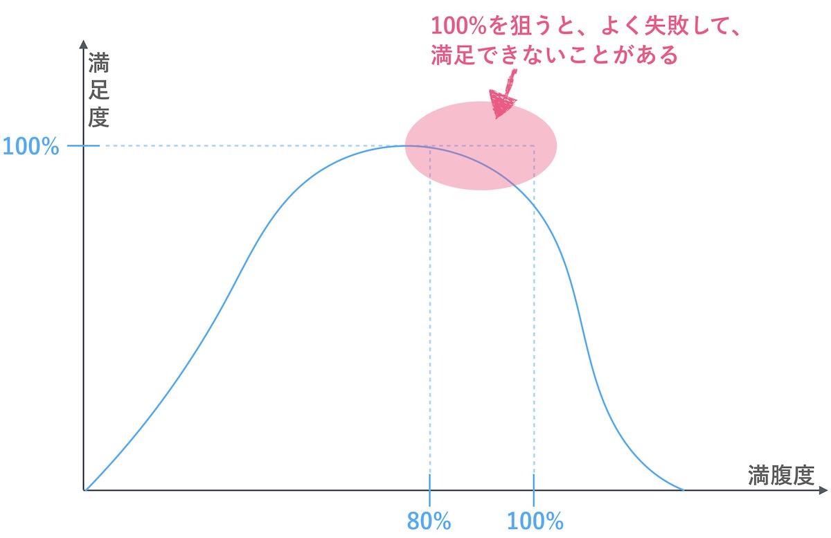 donyoku-to-mabodofu_1