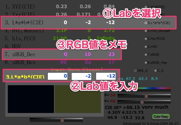 Lab値をRGB値に変換する方法