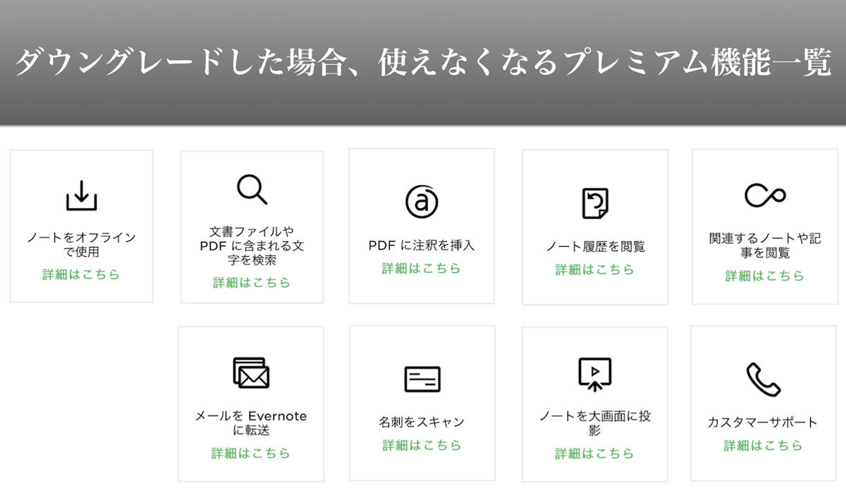 evernote-downgrade_5