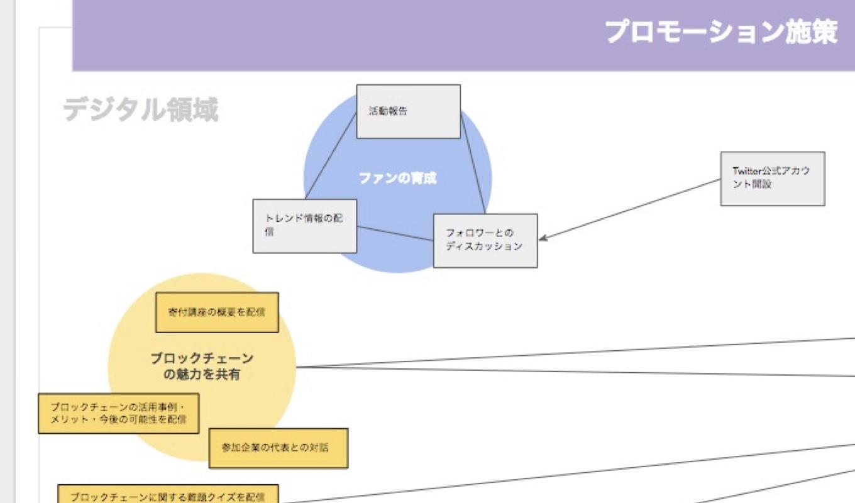 google-web-whiteboard_4