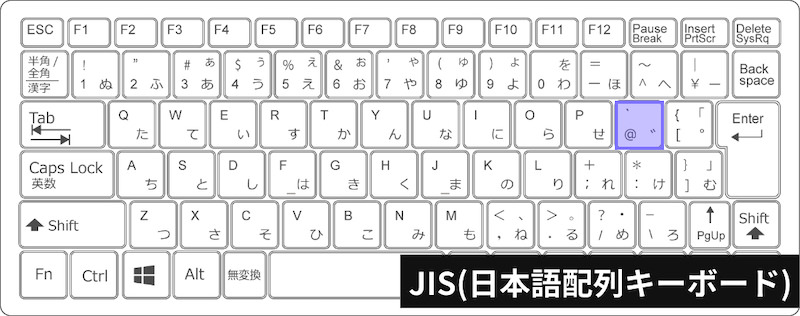 jis-to-us-keyboard_1