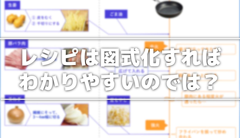 recipe-zushikika-keikaku