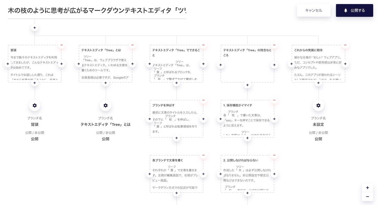 texteditor-tree_1